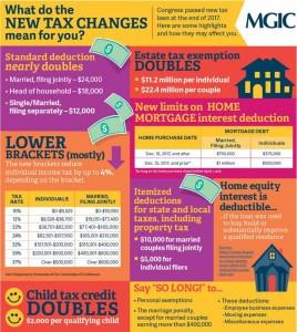 new tax info